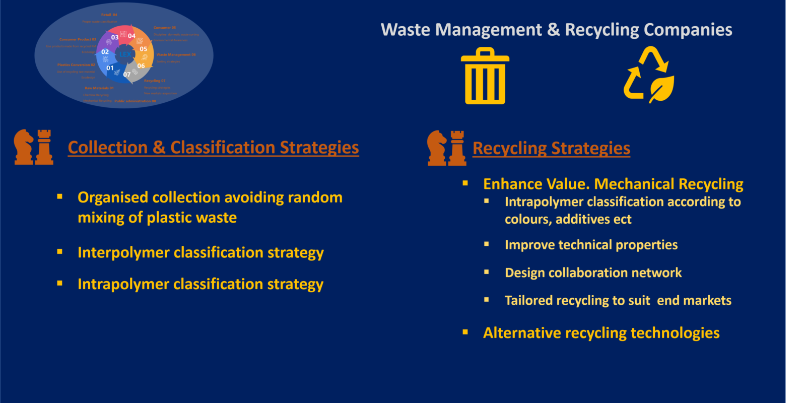 3.WasteM&Recycling English