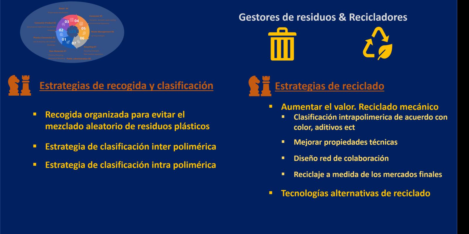 4.Gestores R & Recicladores Español