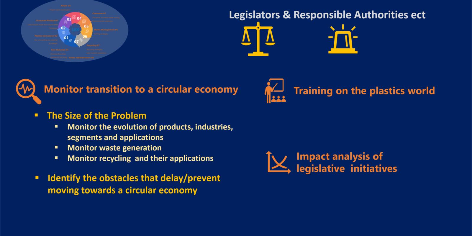 5.Legislators & Authorities English