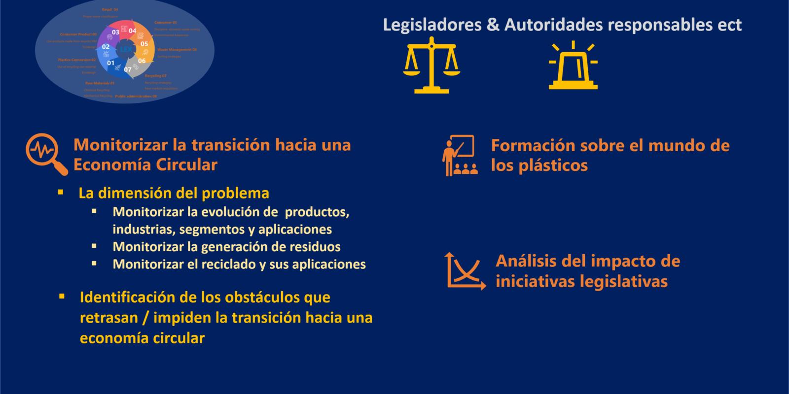 6.Legisladores & Autoridades Español